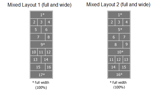 The Mixed Layout options