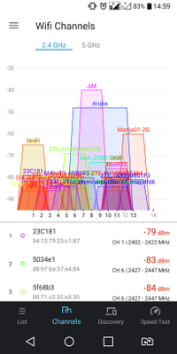 Crowded 2.4GHz band