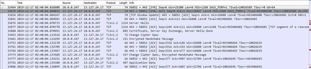 AP communicating with brightcloud through HTTPS