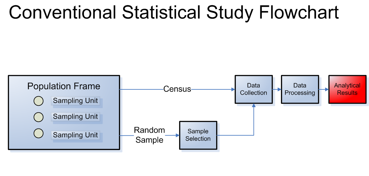 Statistics Frame - Frame Design & Reviews ✓