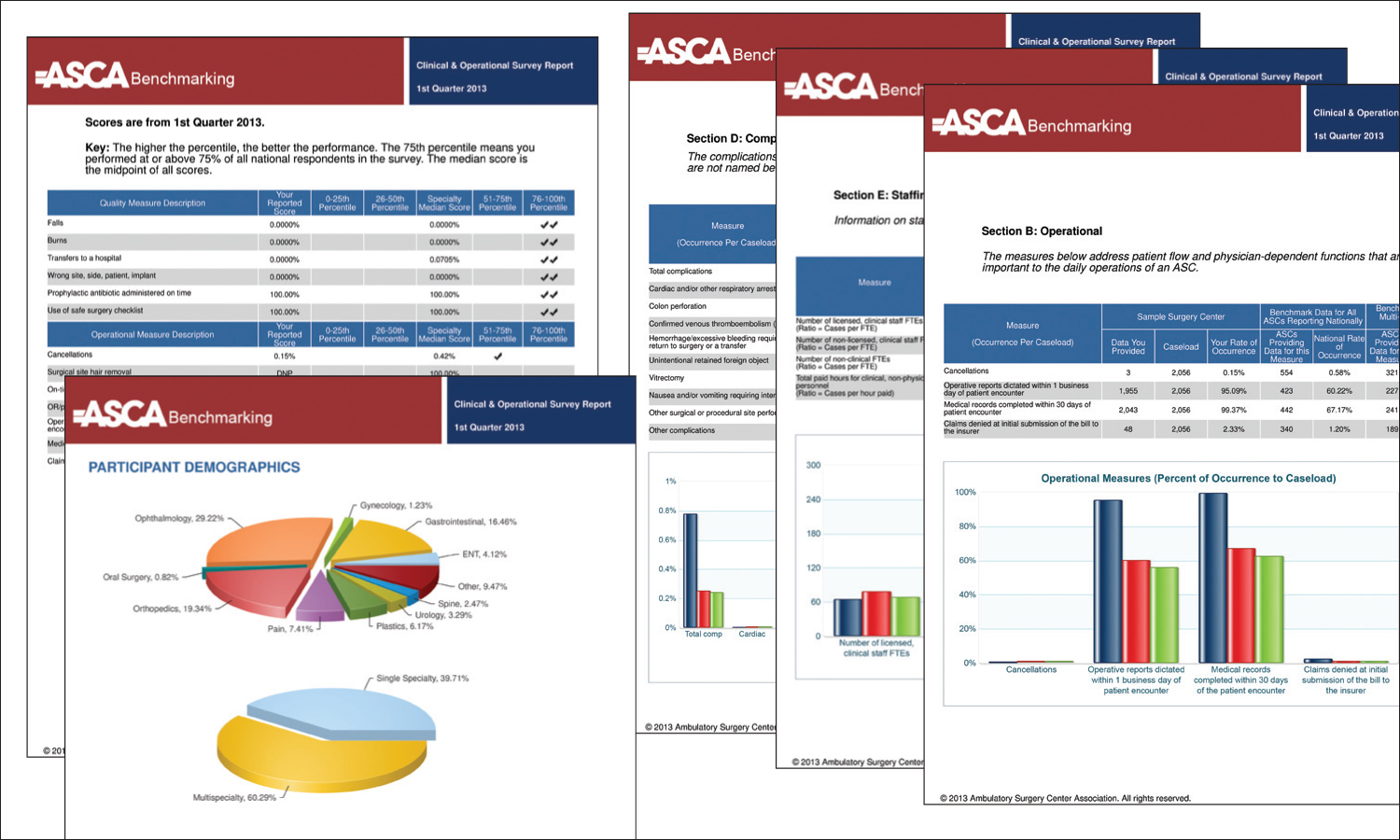 ASCA Benchmarking Program Screenshots