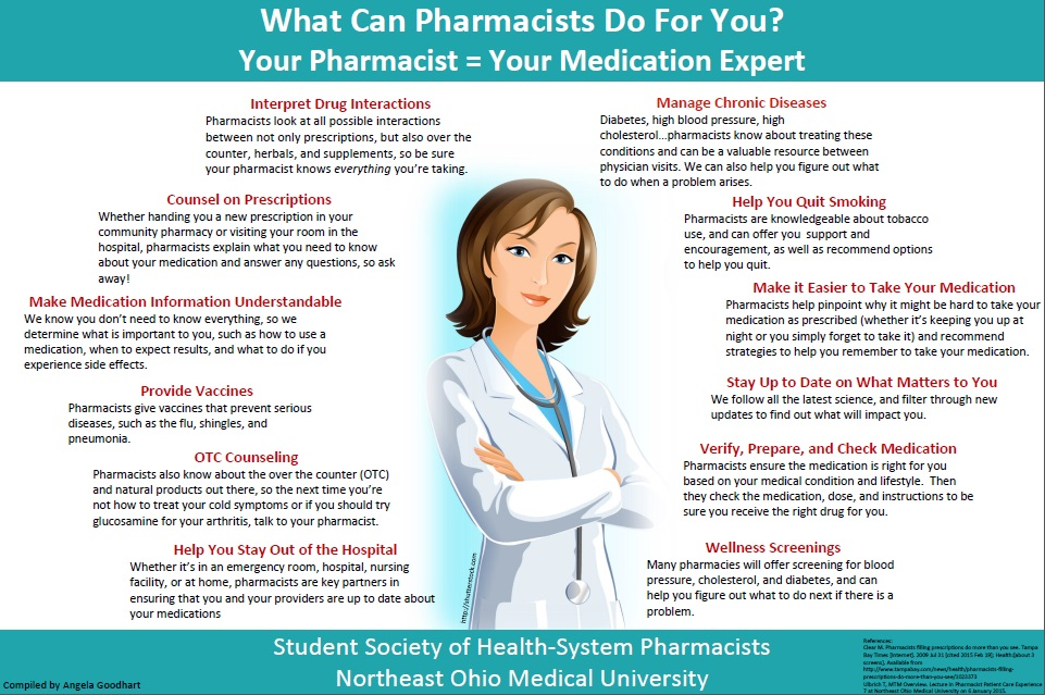 dating your pharmacist Dear pharmacists, how do you stay up to date in your practice do you just read new papers, new textbook chapters etc.