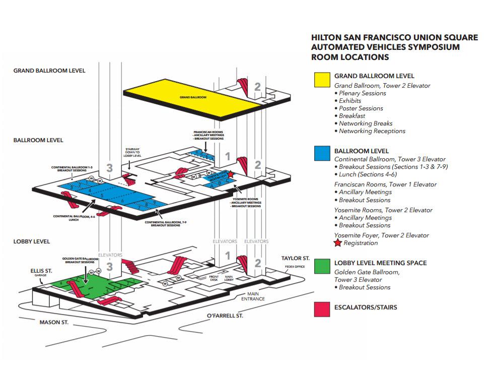 AVS Room Locations