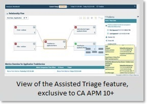 CA APM Assisted Triage