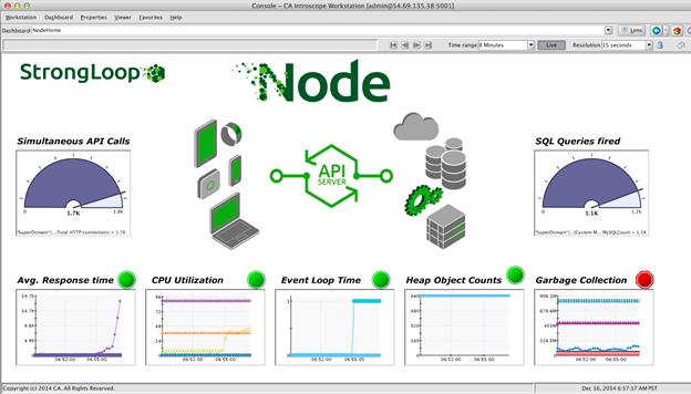 DX Application Performance Management - Broadcom Community