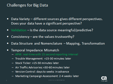 Challanges_for_Big_Data.png