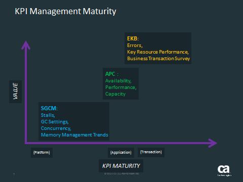 KPI_Management_Maturity.png