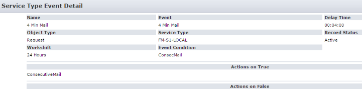 Mail Triggering Clarity Service Management