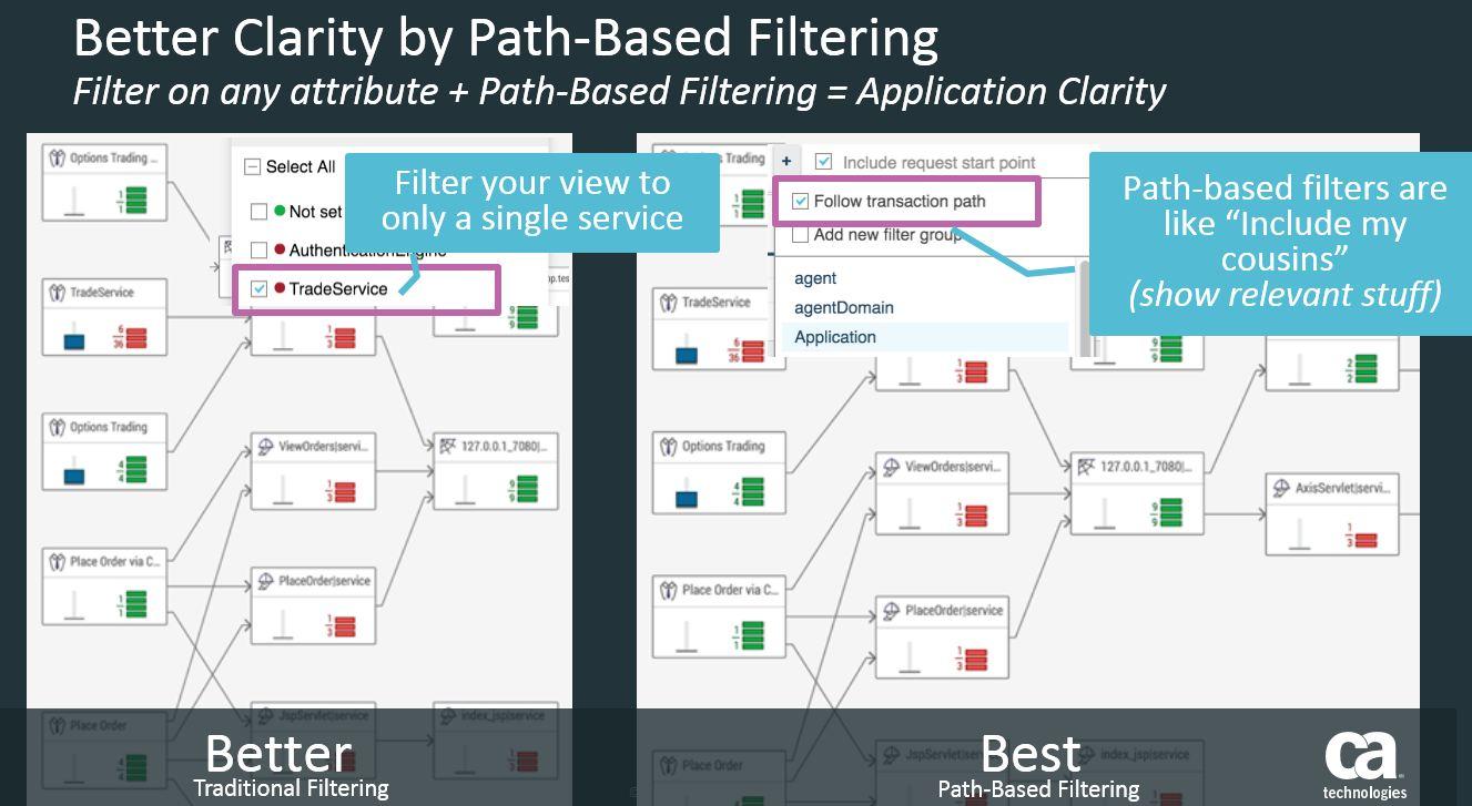 pathbased-filtering.JPG