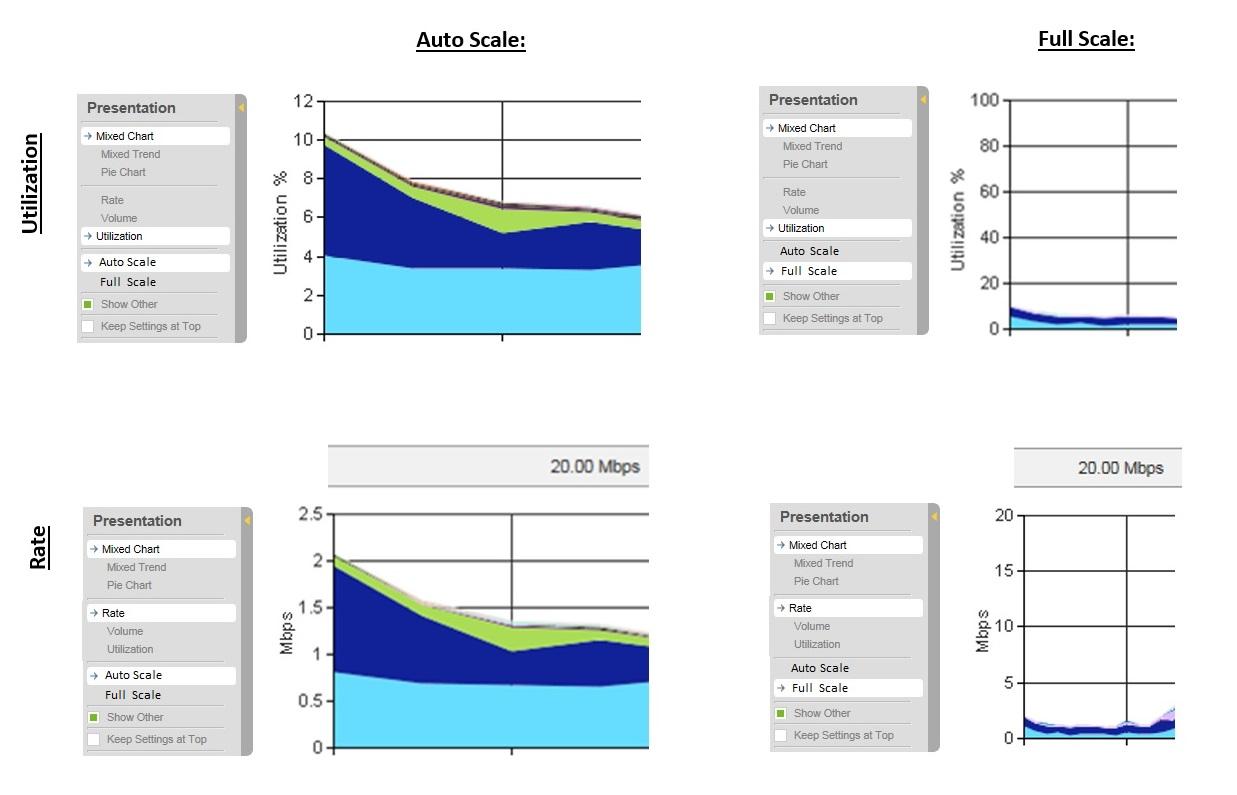 NFA-Auto-vs-Full-Scale.jpg