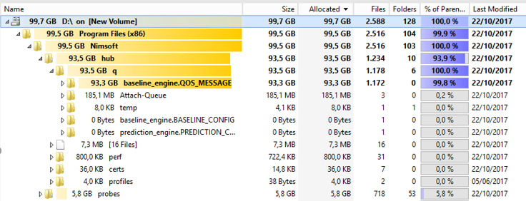 All disk occupied to .sds from baseline_engine