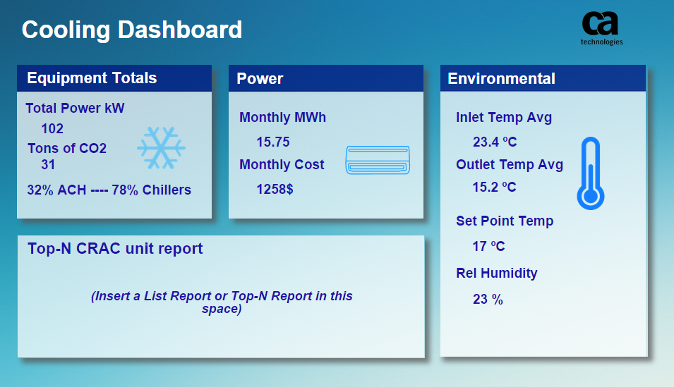 Cooling Dashboard.png