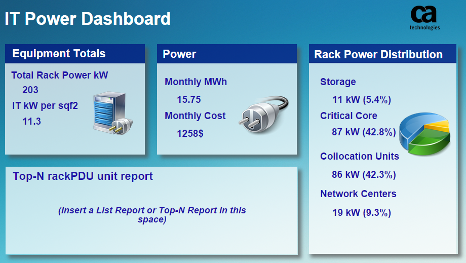 IT Power Dashboard.png