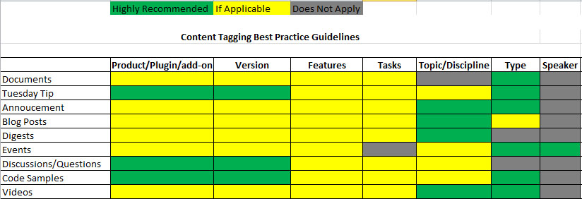 tagging-matrix.jpg