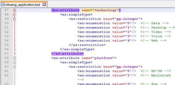 Technology attrib. in nikuxog_application.xsd
