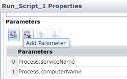 PowerShell Process with Variables | IT Process Automation