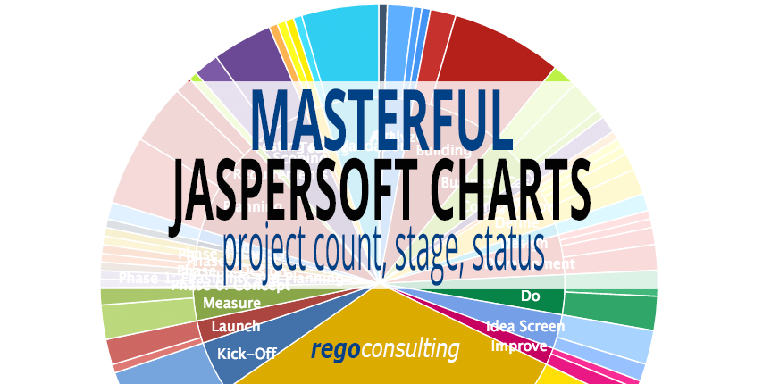 blog-jaspersoft-chart.png