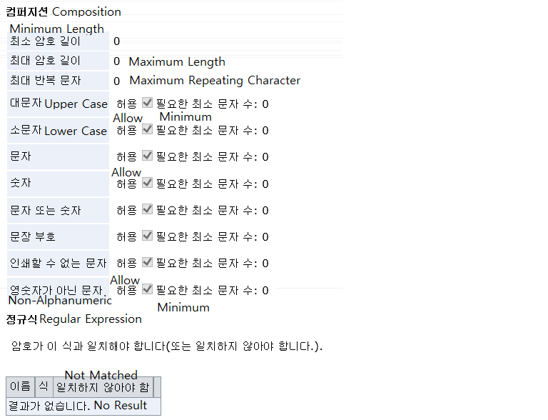 Screenshot of Composition and Regular Expression