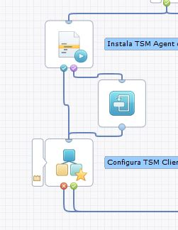 2015-09-14 08_34_48-CA Process Automation 4.2 SP02.jpg
