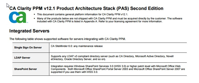 CA Siteminder version 12 5 compatibility with CA Clarity PPM