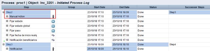 Process log