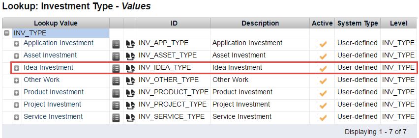 Constraining Investment Process Stages On Ideas Clarity