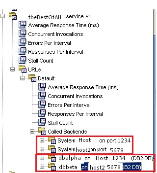 """screen shot of the """"Called Backends"""" showing """"System"""" versus Database"""