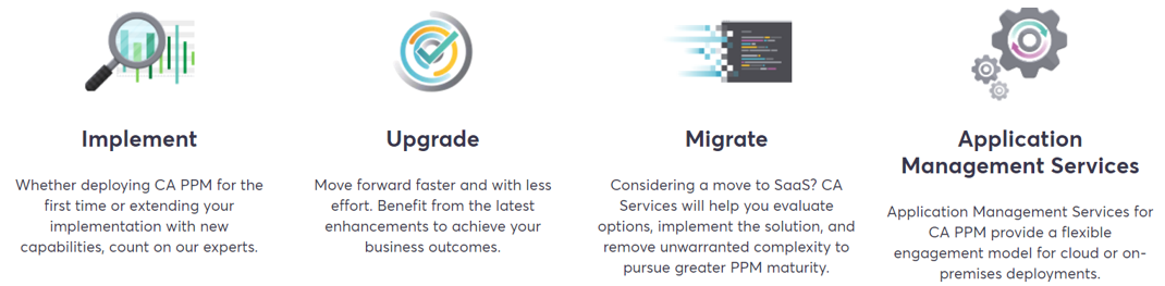 Implement Upgrade Migrate Applilcation Management Services