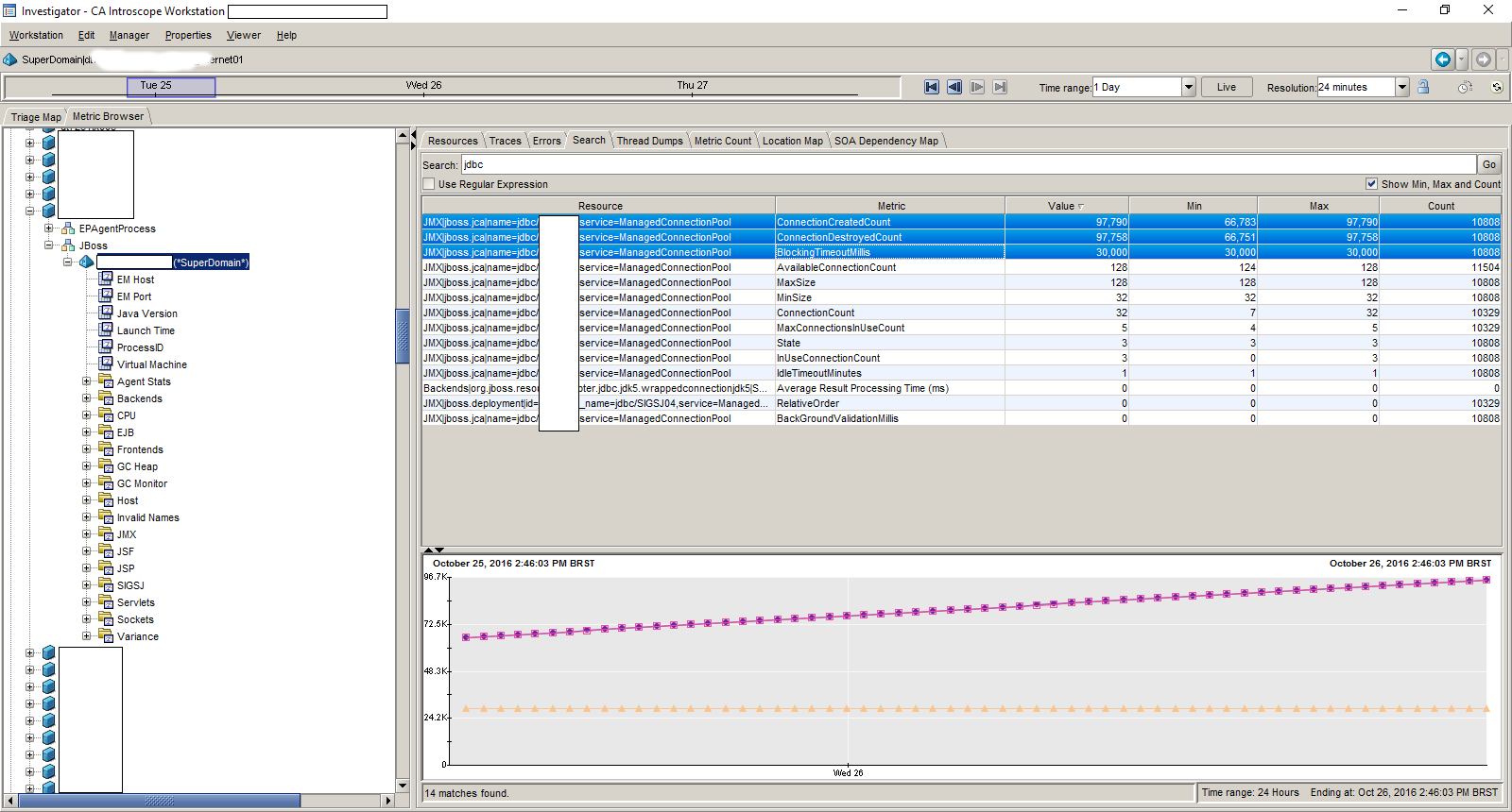 Agentstats about metric connection created count   dx application