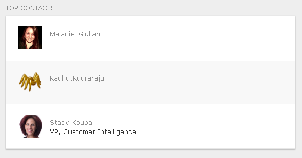 Top Contacts.png