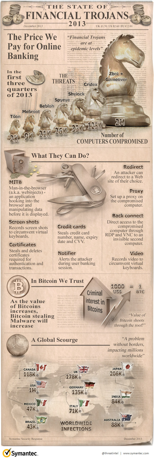 the_state_of_financial_trojans_infographic_v1.1_0.jpg