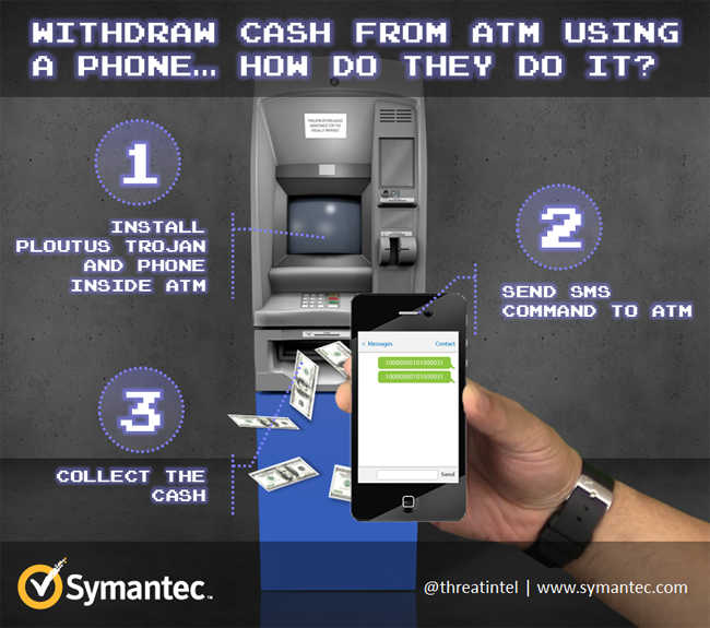ATM_blog_infographic_fig1.png