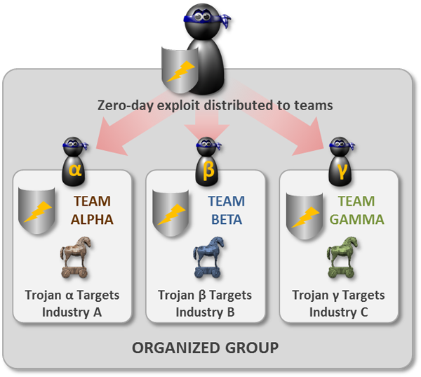 elderwood_blog_groups_diagram1.png