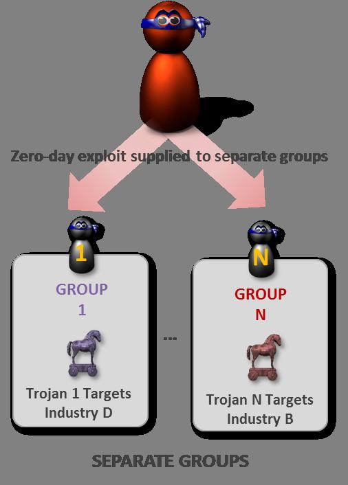 elderwood_blog_groups_diagram2.png