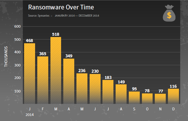 Ransomware_Over_Time.png