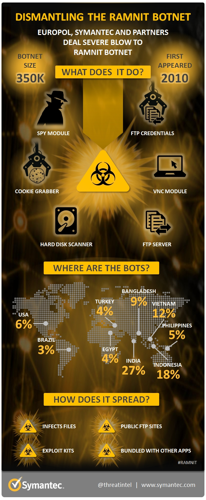 ramnit_infographic_0.jpg
