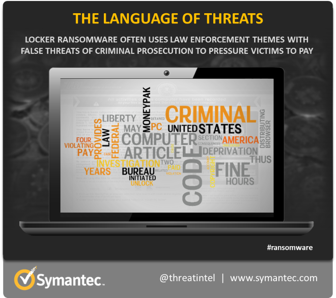 ransomware-word-cloud-infographic-660px.png