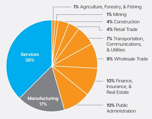 blog-ransomware-sectors-pie-chart.jpg