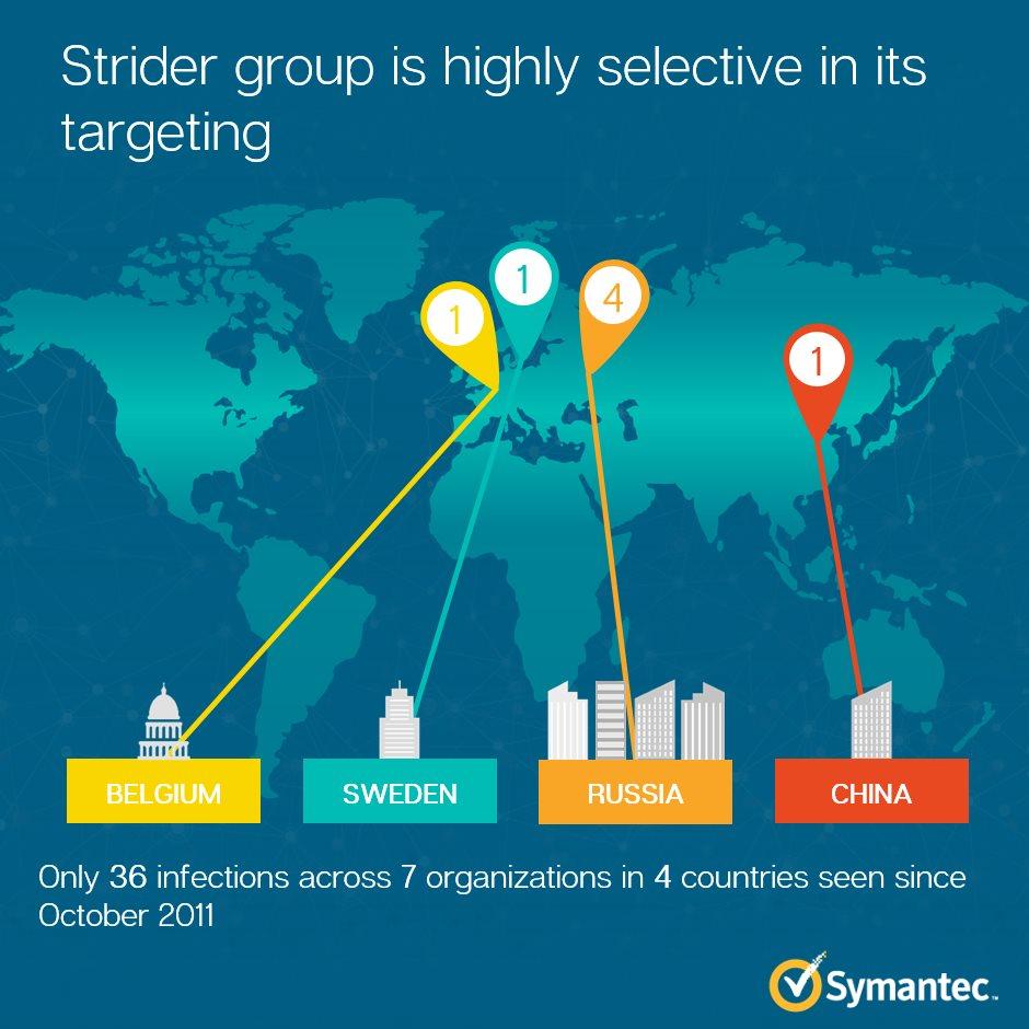 Strider-infographic_0.jpg