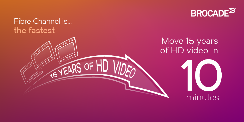 Fibre Channel can move 15 years of HD video in 10 min