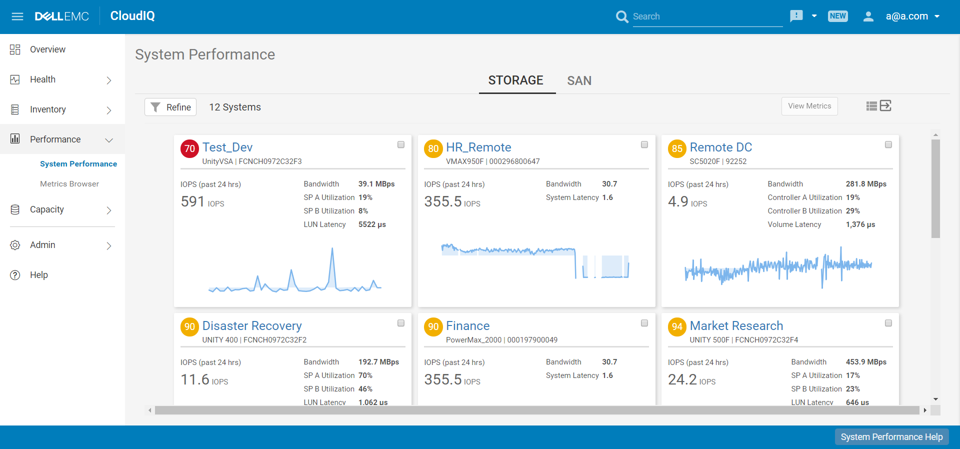 Multi-System Performance View – Storage Systems