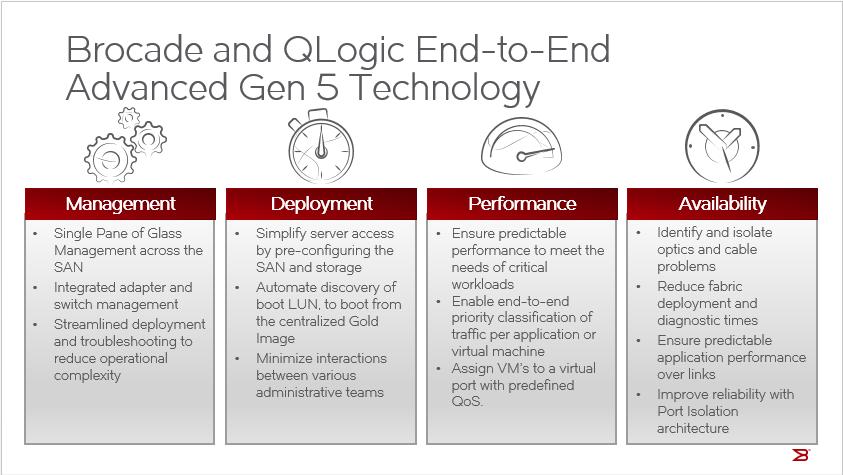 Brocade and QLogic E2E Advanced Features