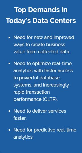 Top Demands in Today's Data Centers