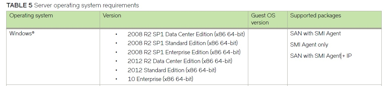 Windows Server OS Requirements BNA 14.3.1.jpg
