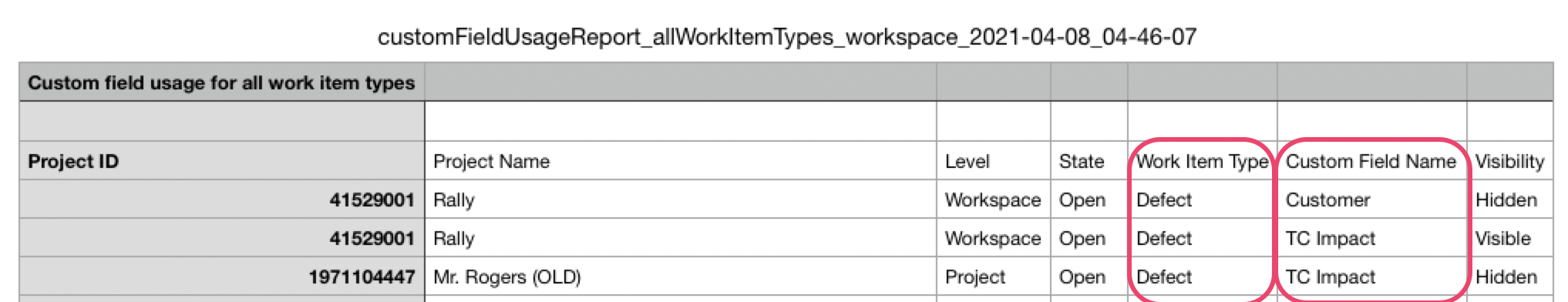 Workspace level report example