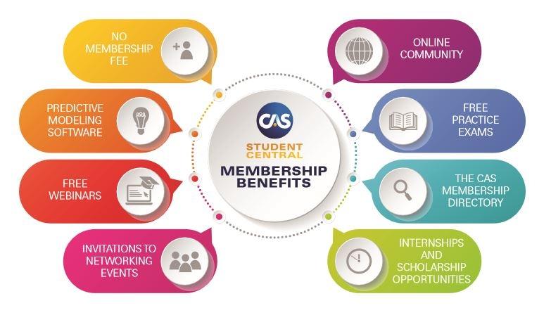 SC Membership Benefits Graphic.JPG