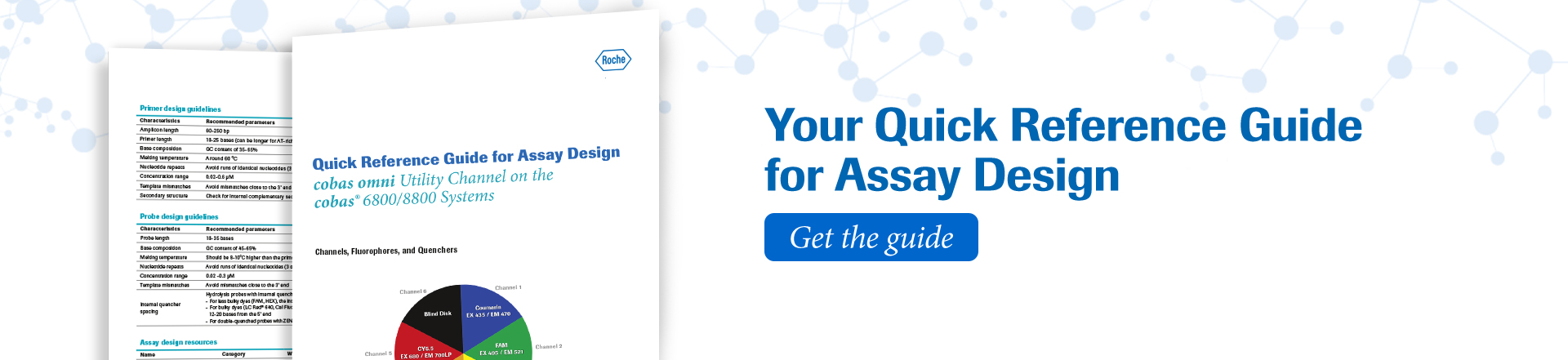 Quick Reference Guide for Assay Design
