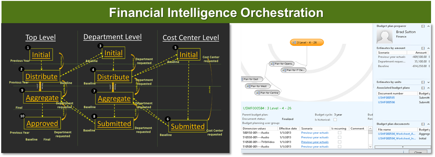 Financial%20Intelligence%20Orchestration.png