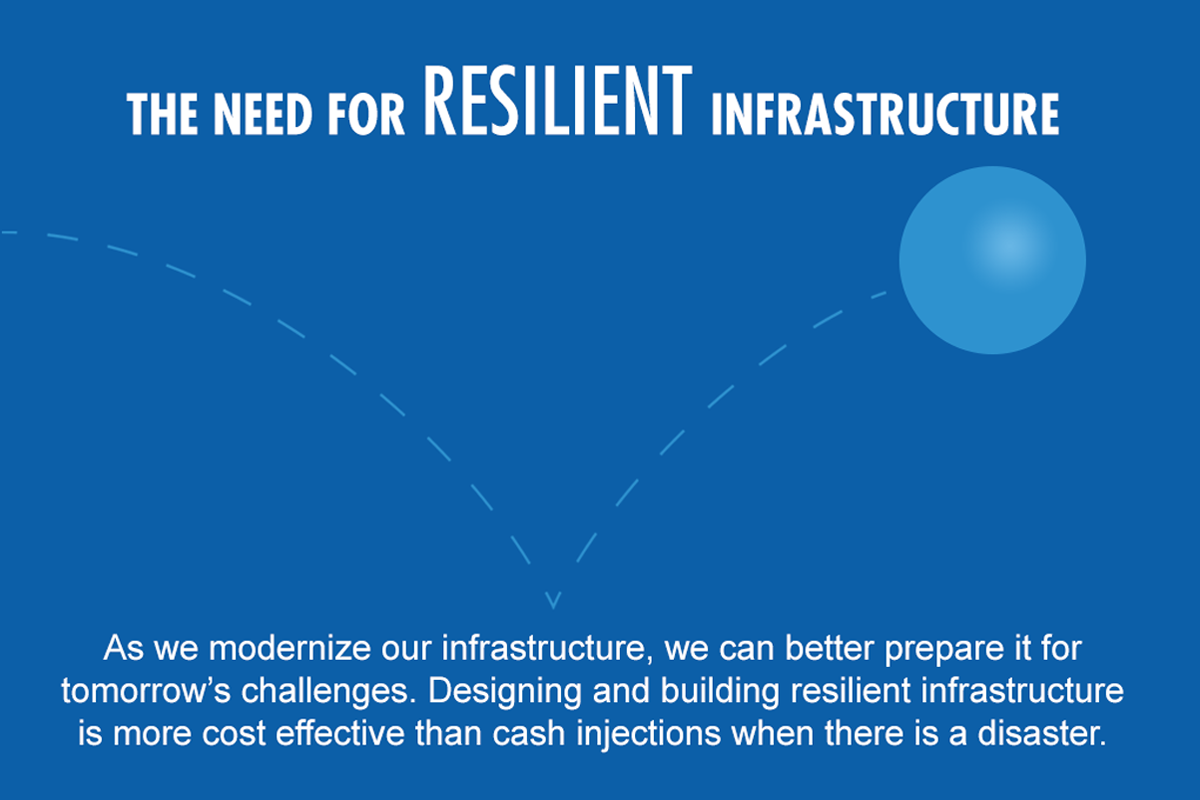 Resilient infographic 1