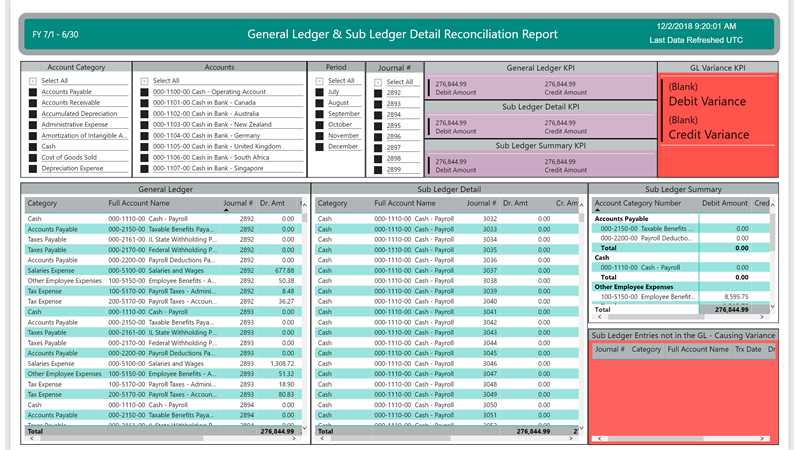 GL/Sub Ledger Reconciliation